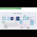 schema collegamento inverter